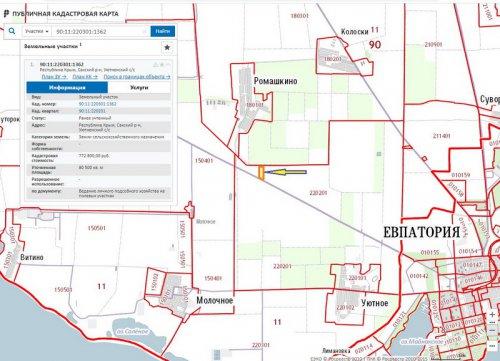 Участок Евпатория - трасса на Мирный Цена 2500 000